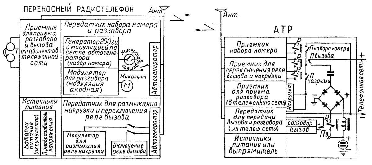 Блок-схема упрощенного варианта ЛК-1